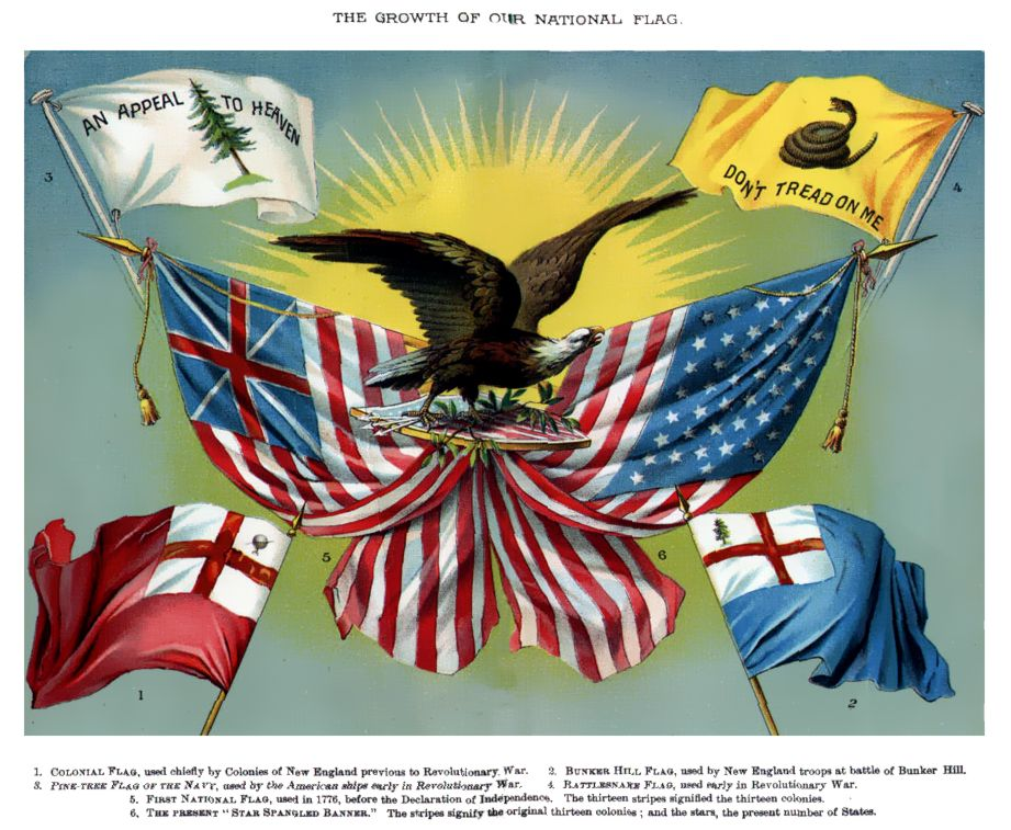 1885_History_of_US_flags_med